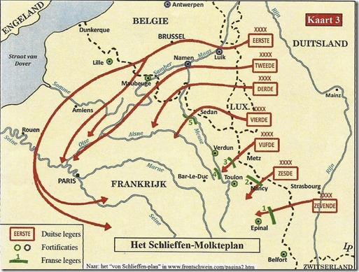 Het Schlieffen -Molkteplan Duits leger 1914