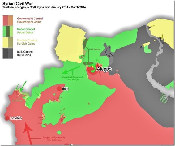 Slagveld - Evolutie Noord-Syrië - Eerste kwartaal 2014