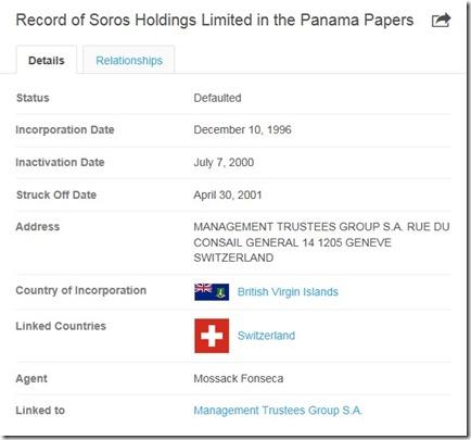 Soros Holdings Ltd. - Britse Maagdeneilanden
