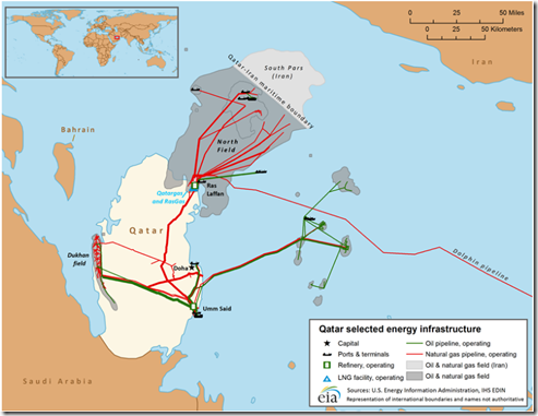 Qatars-North-Field-Infrastructure
