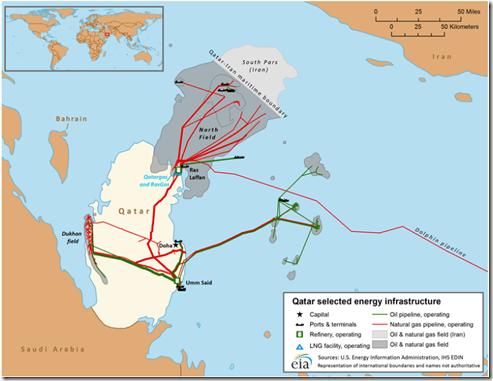 Qatars-North-Field-Infrastructure