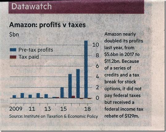 amazon - Winst en belastingen - FT 25-02-2019,jpg